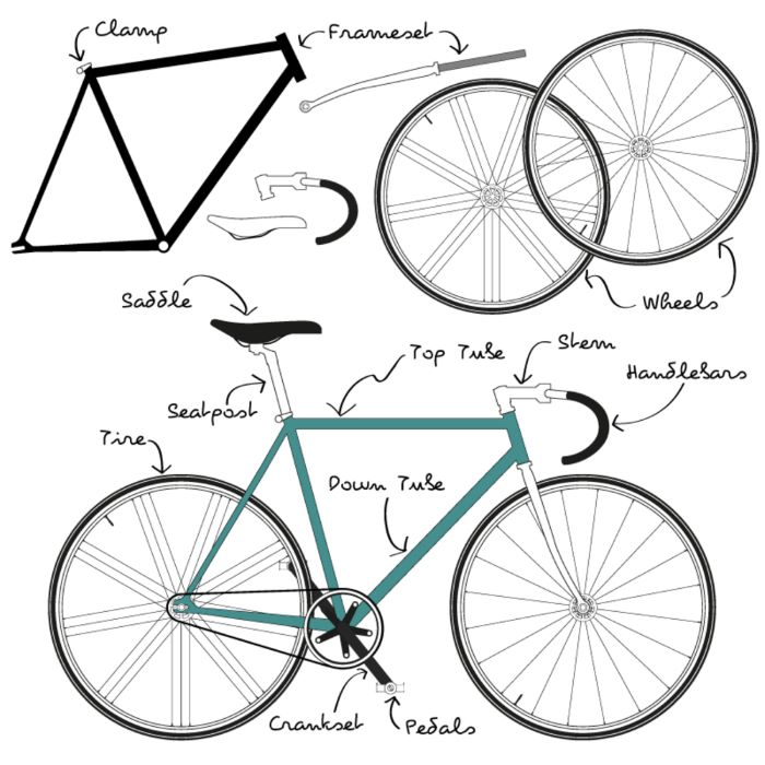 What are single speed bikes made of?